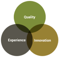 Quality, Experience, Innovation
