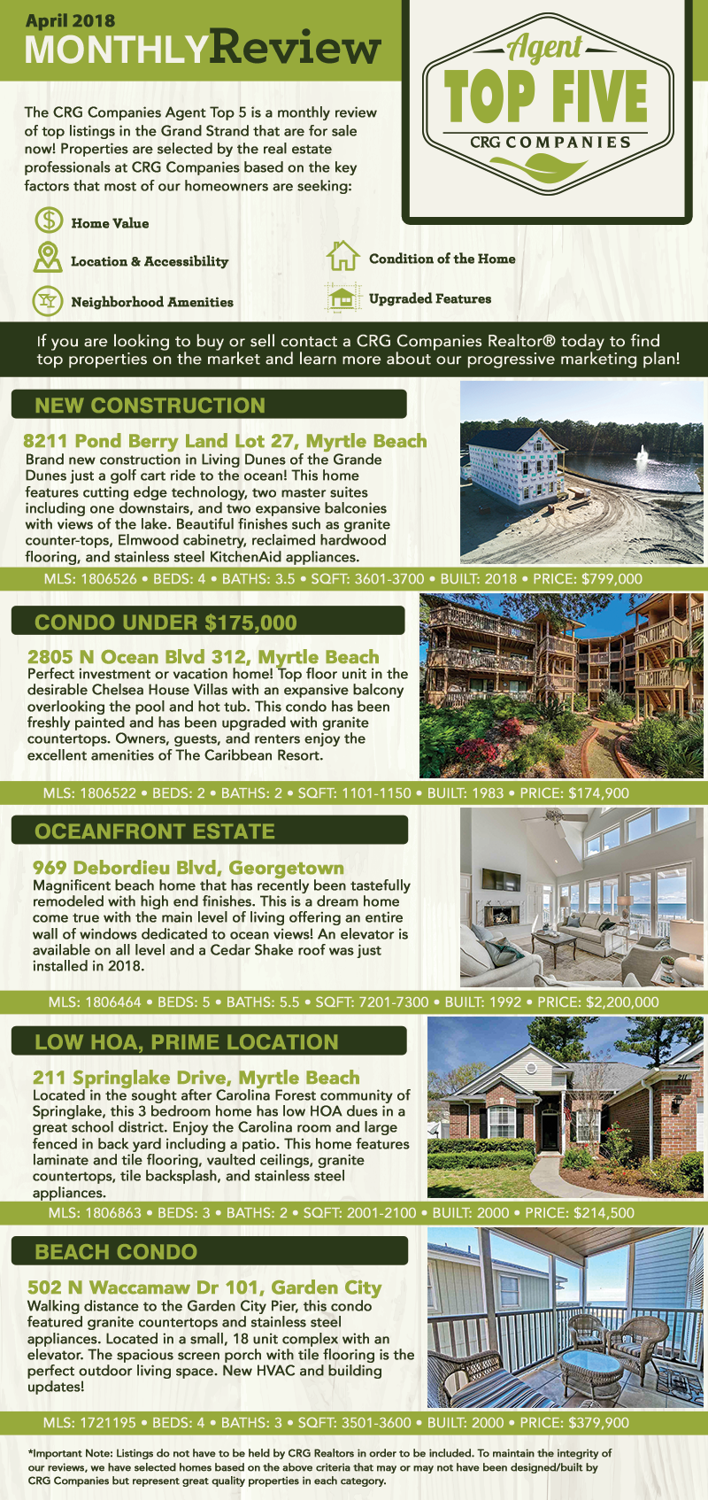top-myrtle-beach-home-for-sale