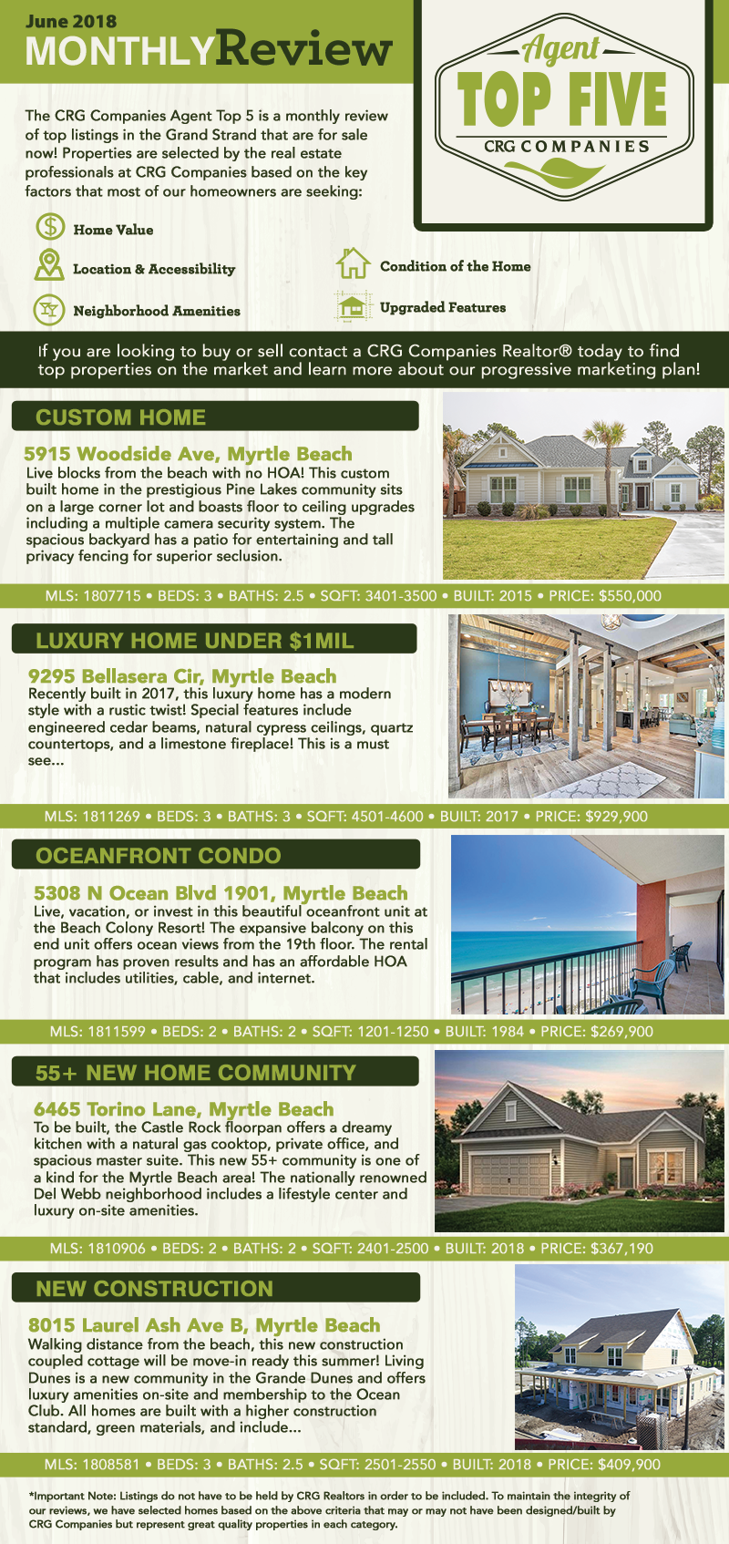 June-agent-top-five-myrtle-beach-real-estate