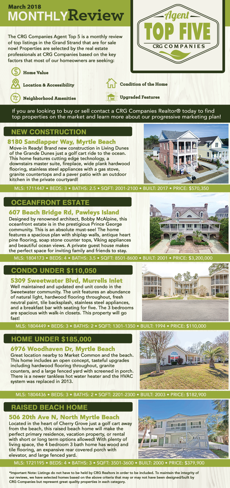 myrtle-beach-homes-for-sale