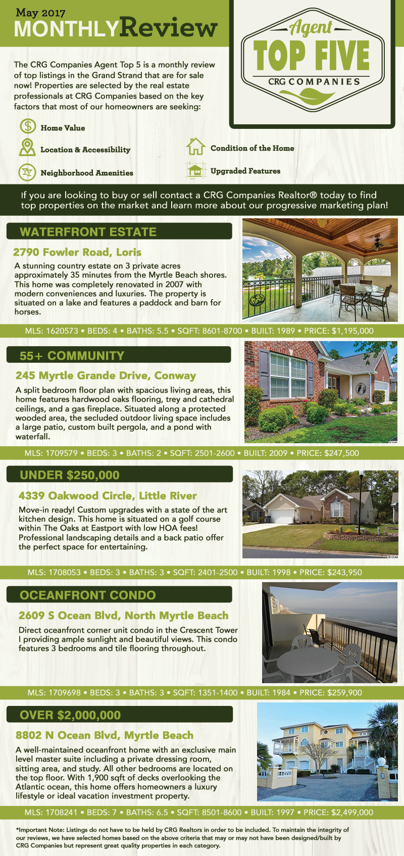 myrtle-beach-real-estate-agent-top-five