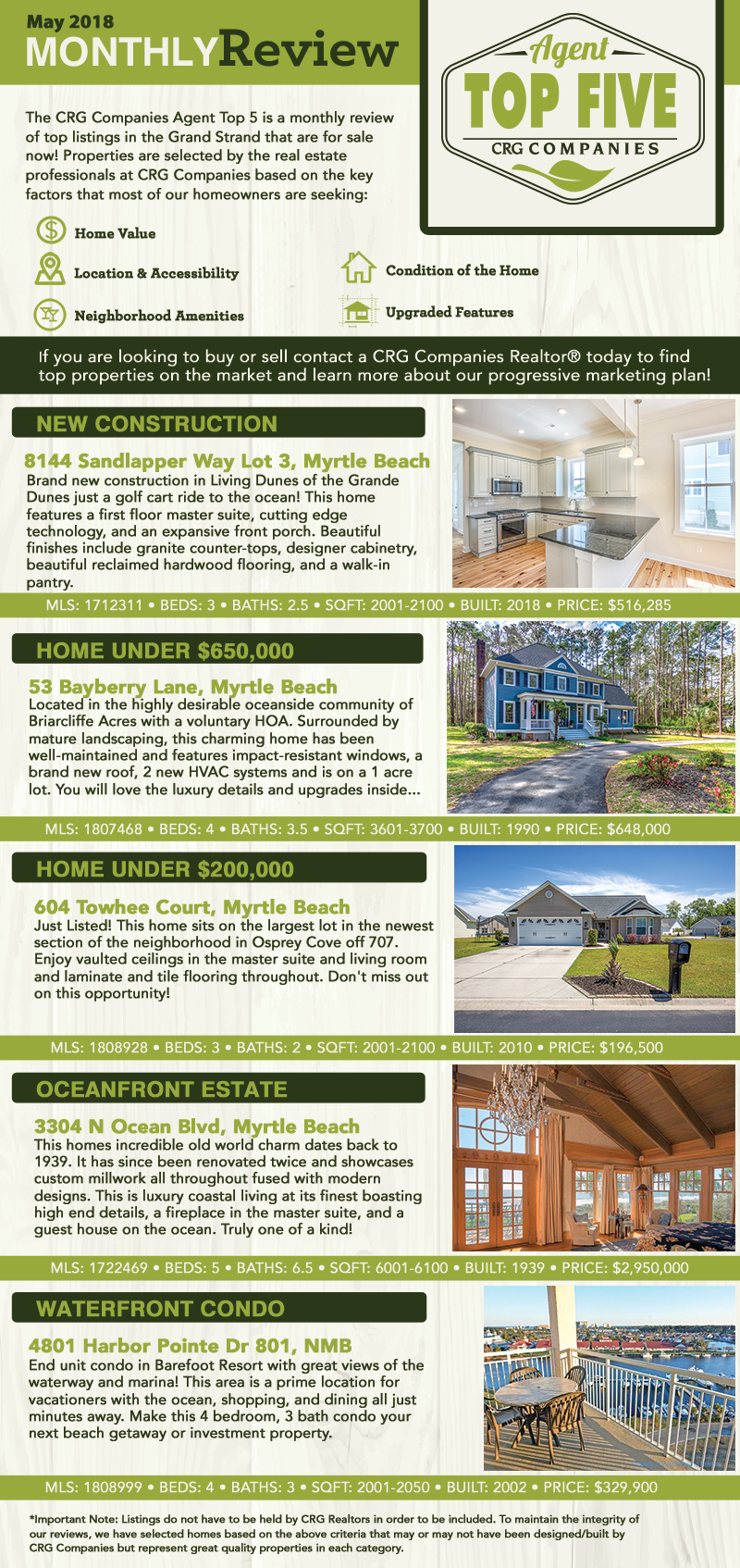 myrtle-beach-real-estate-top-properties-for-sale