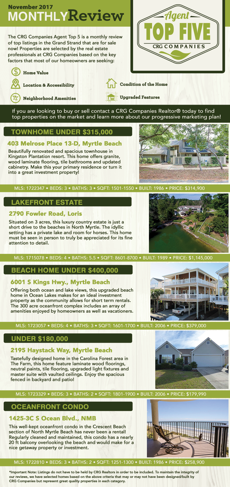 agent-top-five-myrtle-beach-real-estate
