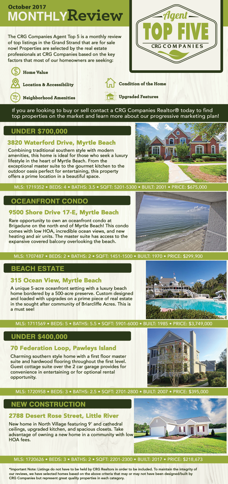 october-agent-top-five-myrtle-beach